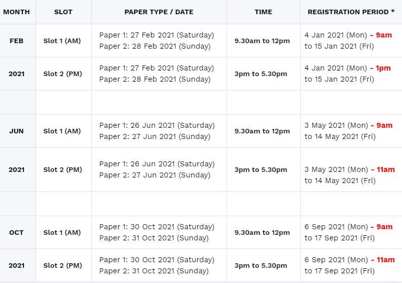 RES Exam Schedule 2021